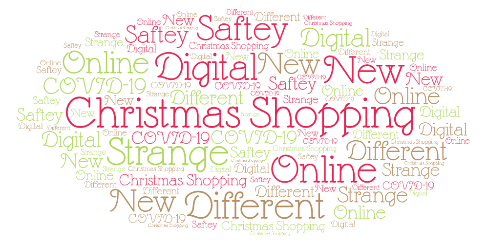 Picture created @ wordart.com (Made by Wyatt Rivers)