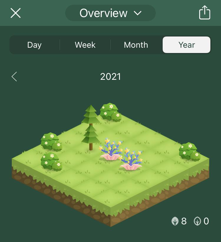 Productivity forest in the app Forest.